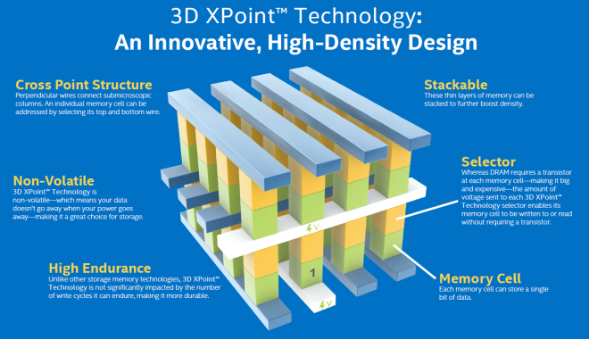 3d-xpoint