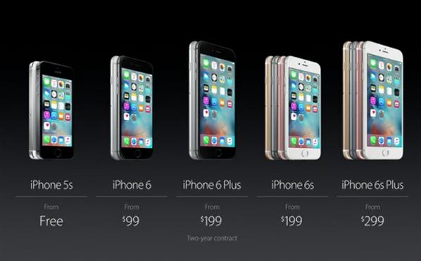 iphone-6ss