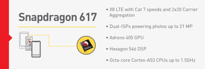 snapdragon-617